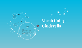 Vocab Unit 7-Cinderella