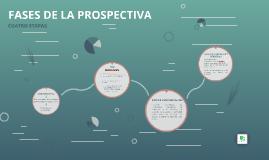 Copy of FASES DE LA PROSPECTIVA
