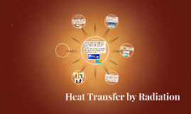 Copy of Heat Transfer by Radiation
