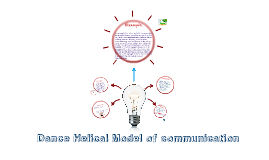 Copy of Dance Helical Model of communication