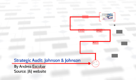 Strategic Audit: Johnson & Johnson
