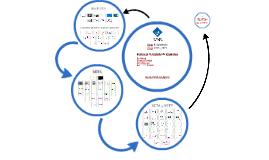 Projectes. Reactors Químics