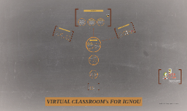 VIRTUAL CLASSROOM's FOR IGNOU