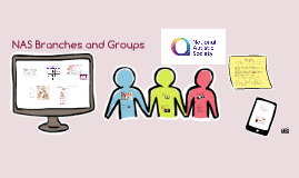 NAS Branches and Groups