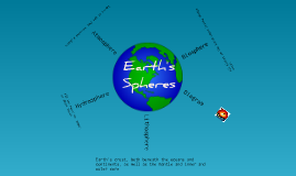 Copy of Earth's Spheres