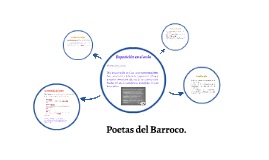 Poetas del Barroco