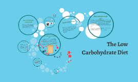 The Low Carbohydrate Diet