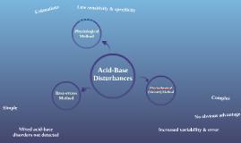 Acid-Base Disturbance Assessment