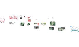 Copy of Sistema de Espaços Públicos em Brusque