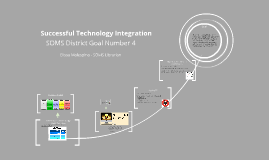 Copy of Technology Intergration