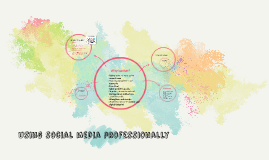 Using social media professionally