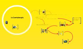Copy of Cuentos como herramienta de aprendizaje y sanación