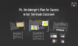 Ms. Hershberger's Plan for Success