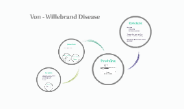 Von - Willerband Disease