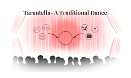 Tarantella- A Traditional Dance