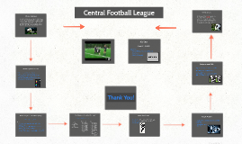 Central Football League