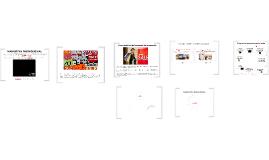 Herramientas de Comunicación de Marketing - Promoción de Ventas