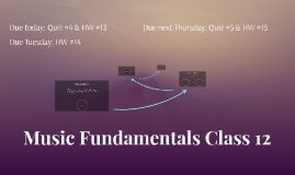 Music Fundamentals Class 12