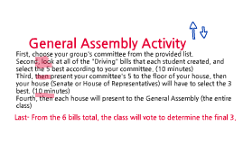 General Assembly Activity