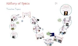 Copy of History of Space