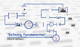 Refining Fundamentals