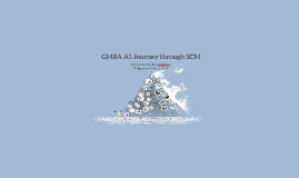 Gift for GMBA A1 SCM Journey