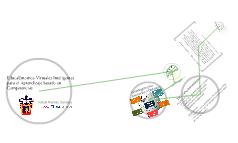 Entornos Virtuales Inteligentes para el Aprendizaje basado en Competencias