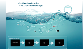 C3 - Chemistry in Action