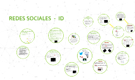 Copy of REDES SOCIALES  -  ID