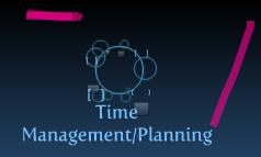 Time Management/Planning