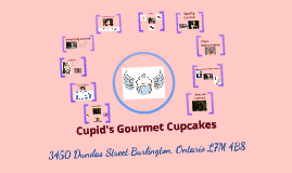 Cupid's Cupcakes - GMS401