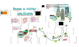 Anem a visitar : VALÈNCIA