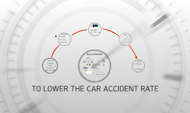 Car Accident Presentation