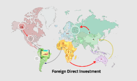 Copy of Foreign Direct Investment