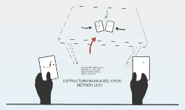 METODO LEST