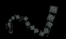 Copy of Parts of a Pig
