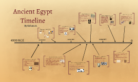 Ancient egypt timeline by sohana ahmad on prezi altavistaventures Images