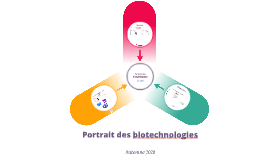 Portrait des biotechnologies - introduction
