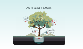 LAW OF TORTS 2 (LAW498)