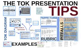 TOK PRESENTATION INTRO