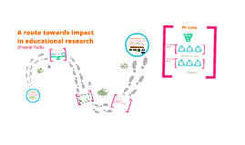 Design-based research: a route towards impact in educational research