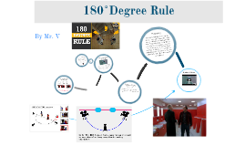 180˚ Rule in Film and Broadcast