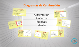 Copy of Diagramas de Combustión