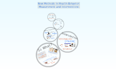 New Methods in Health Behavior Measurement