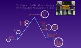 Copy of Copy of Plot Diagram - On The Sidewalk, Bleeding