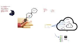 Copy of Escalabilidade através de micro serviços
