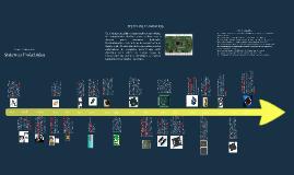 Copy of Linea del Tiempo de los Sistemas Embebidos