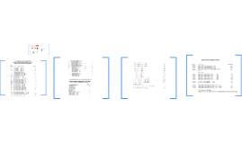 Copy of Tubería PVC para desague, ventilacion y accesorios