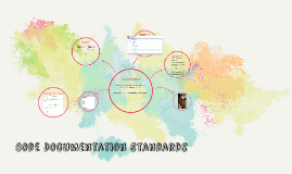 Pinkerton Robotics Code Documentation Standards