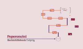 Peperoncini: Kurzvorstellung des Konzepts
